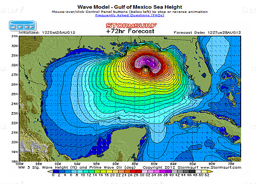 Gulf of Mexico Wave Model